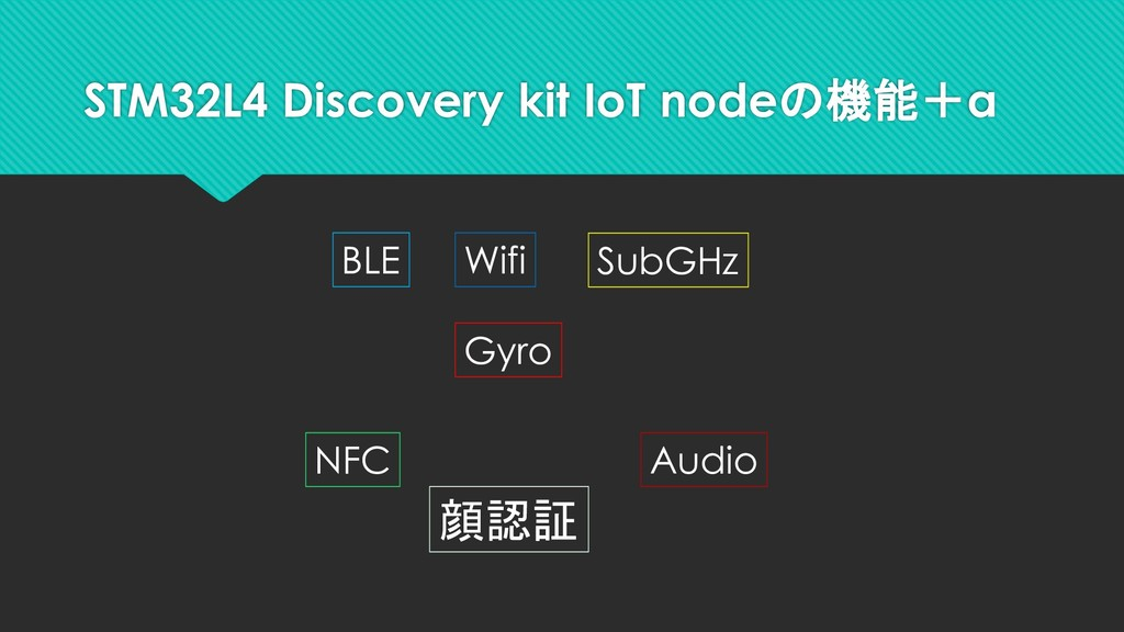 STM32L4 Discovery kit IoT nodeの機能+α BLE Wifi Su...
