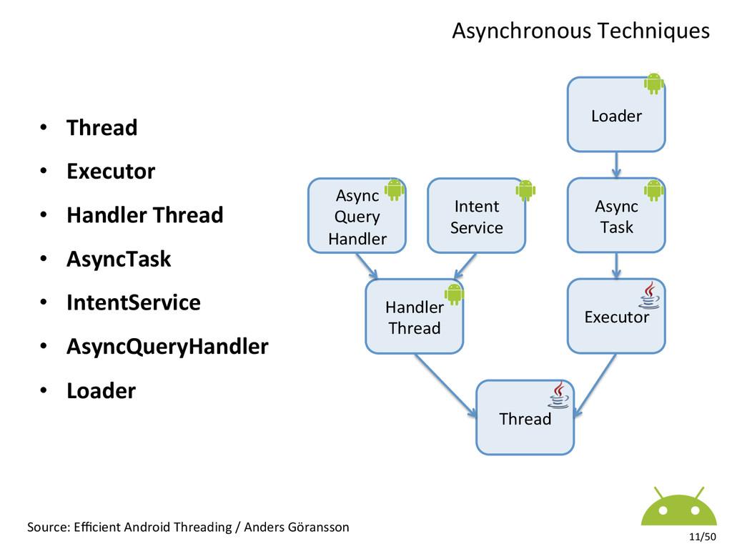 Asynchronous Techniques  11/50  • Thr...