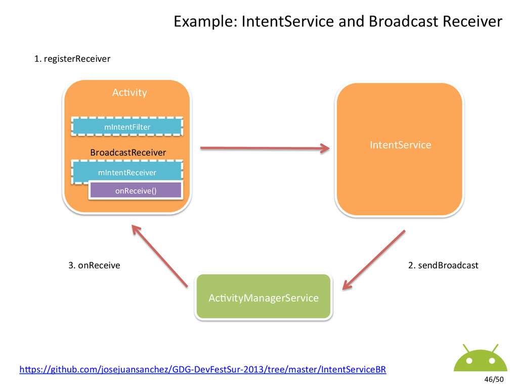 46/50	