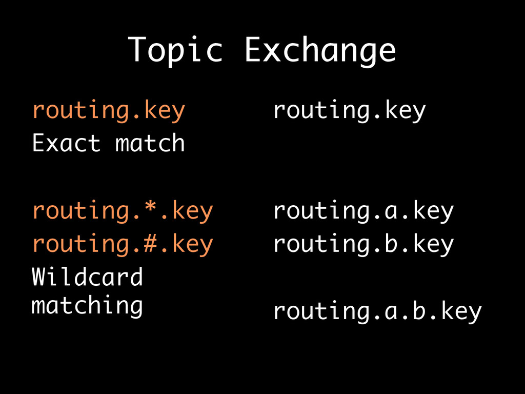 Topic Exchange routing.key Exact match routing....