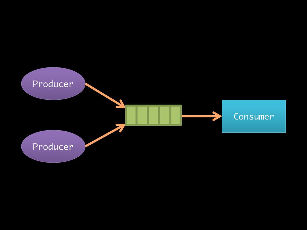 Producer Consumer Producer