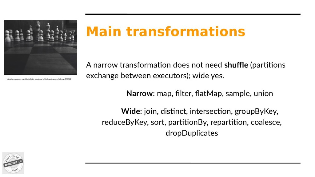 Main transformations A narrow transformation do...