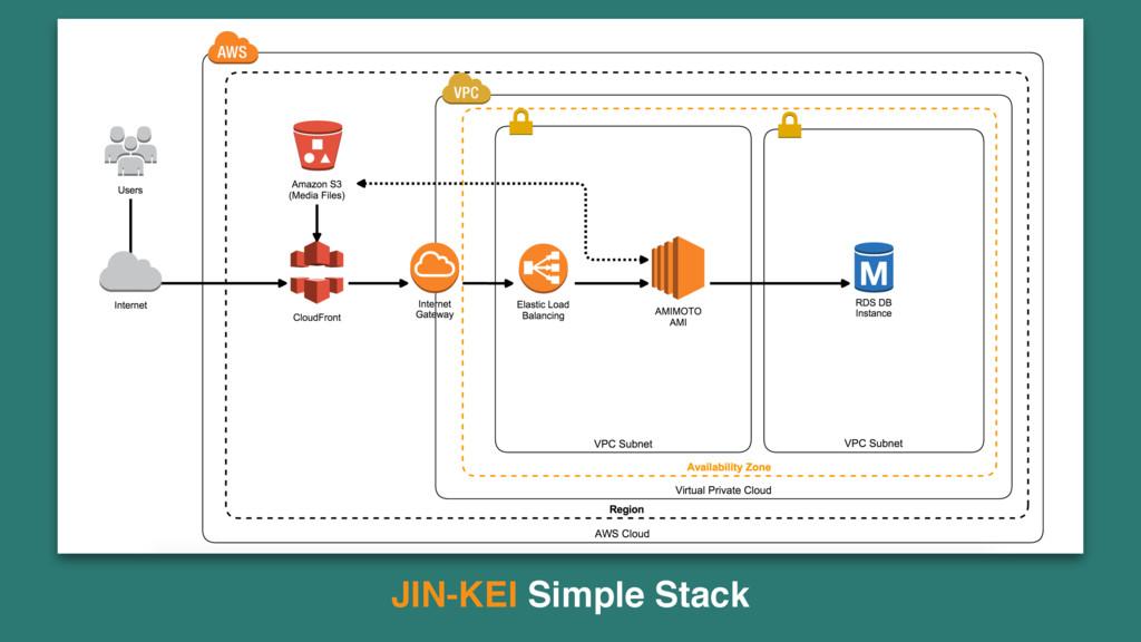 JIN-KEI Simple Stack