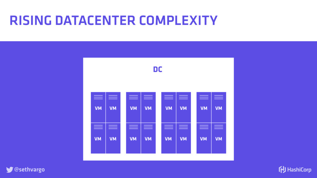 @sethvargo  RISING DATACENTER COMPLEXITY DC VM...