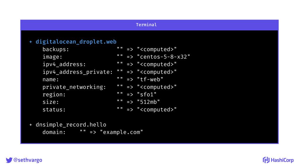 @sethvargo + digitalocean_droplet.web backups:...