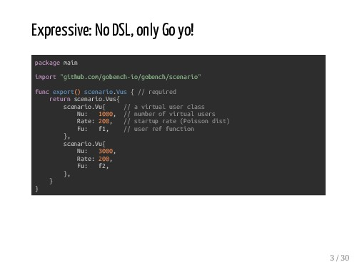 Expressive: No DSL, only Go yo! package main im...