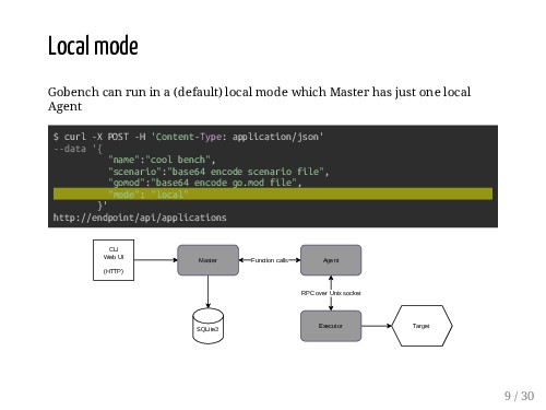 Local mode Gobench can run in a (default) local...