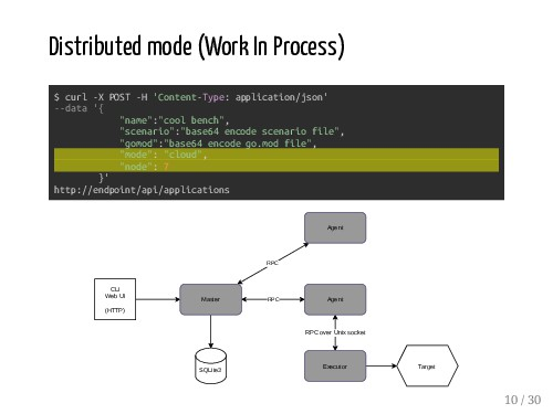 Distributed mode (Work In Process) $ curl -X PO...