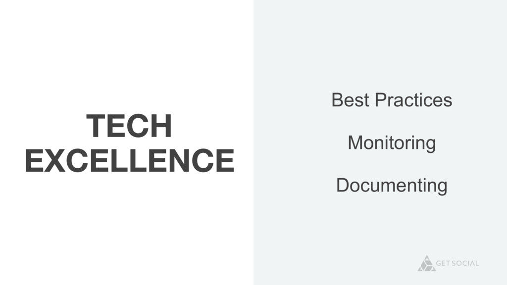 TECH EXCELLENCE Best Practices Monitoring Docum...