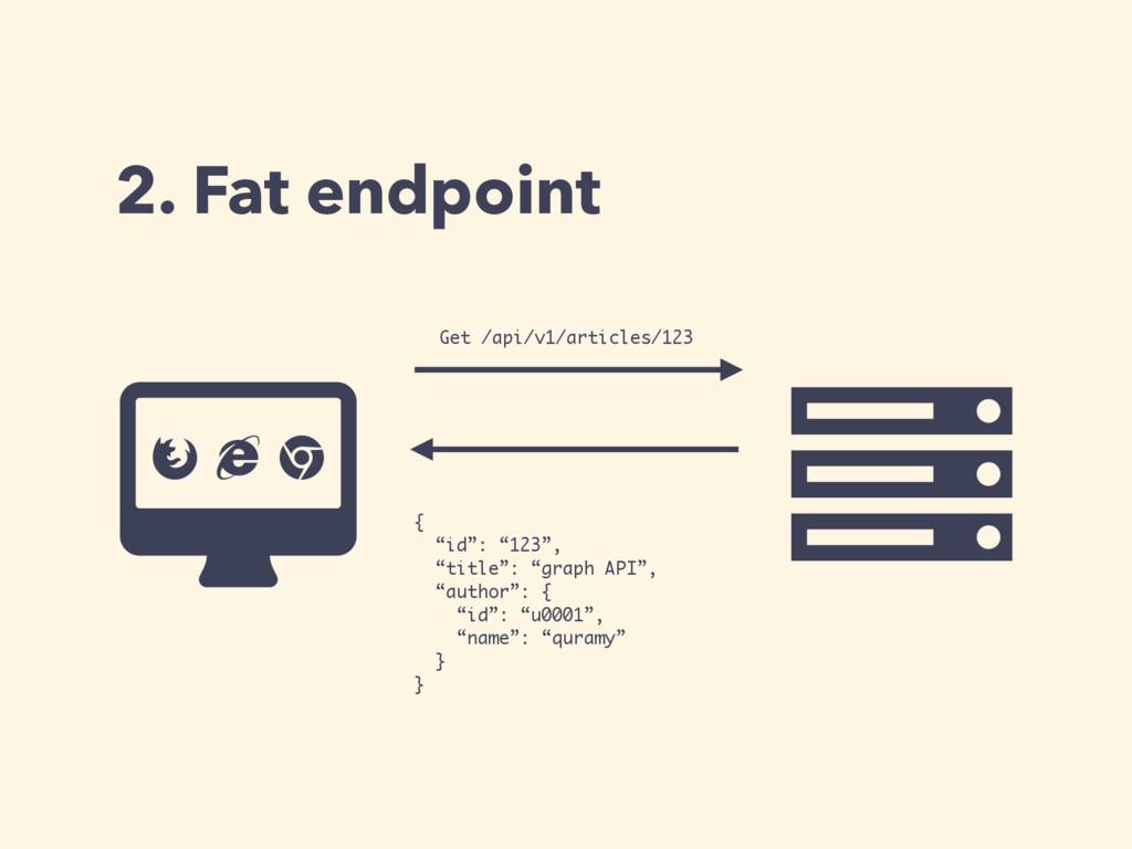 """2. Fat endpoint Ƀ Ȑ { """"id"""": """"123"""", """"title"""": """"gr..."""