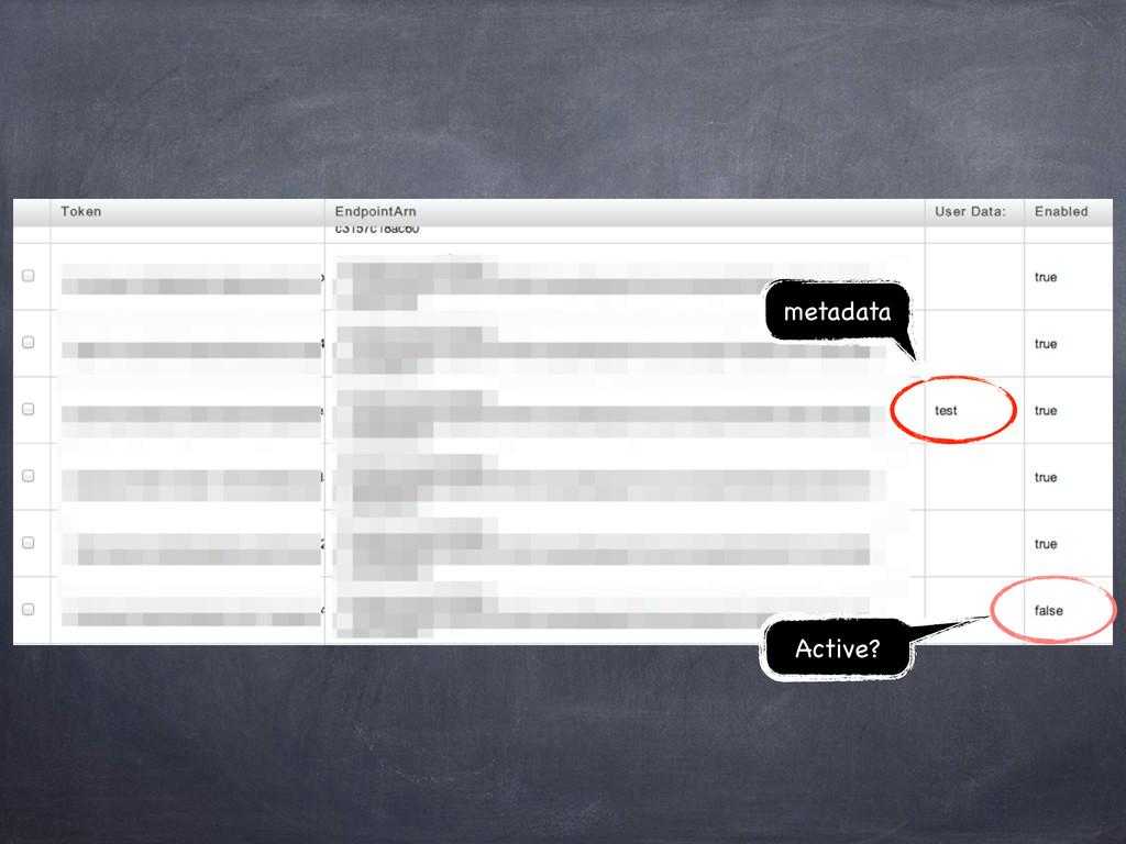 metadata Active?