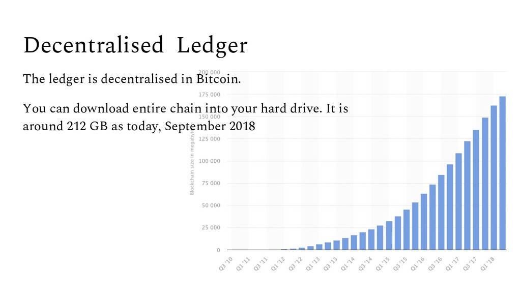Decentralised Ledger The ledger is decentralise...
