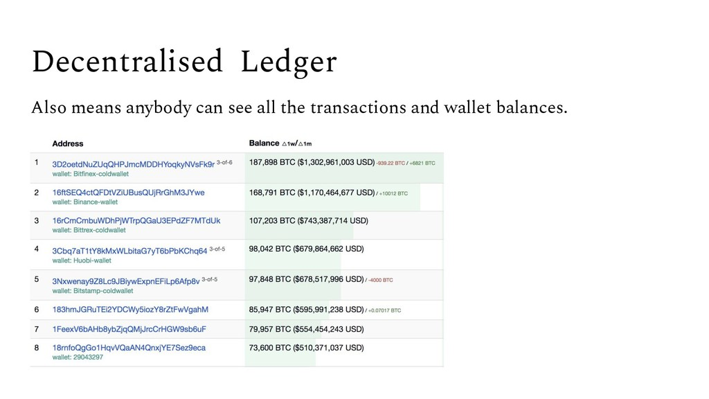 Decentralised Ledger Also means anybody can see...