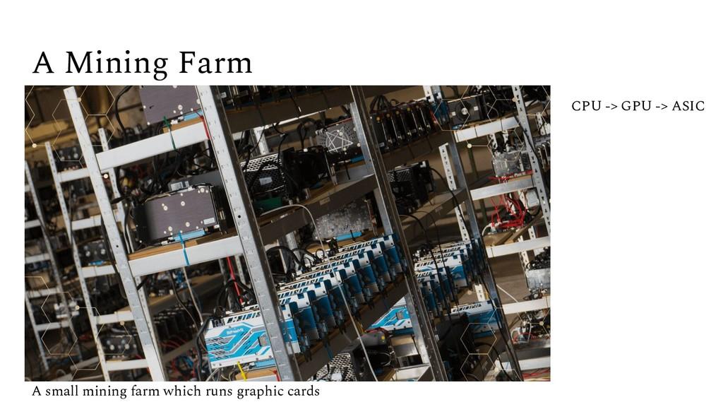 A Mining Farm CPU -> GPU -> ASIC A small mining...