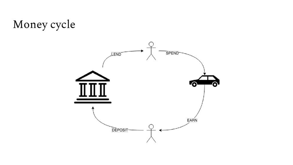 Money cycle