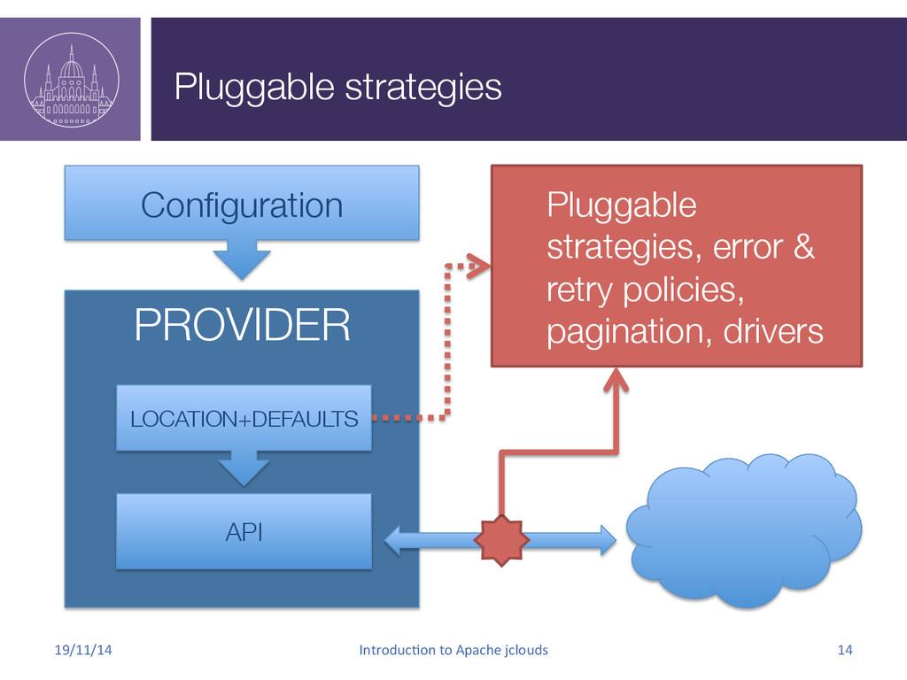 Pluggable strategies 19/11/14  Introduc.on...