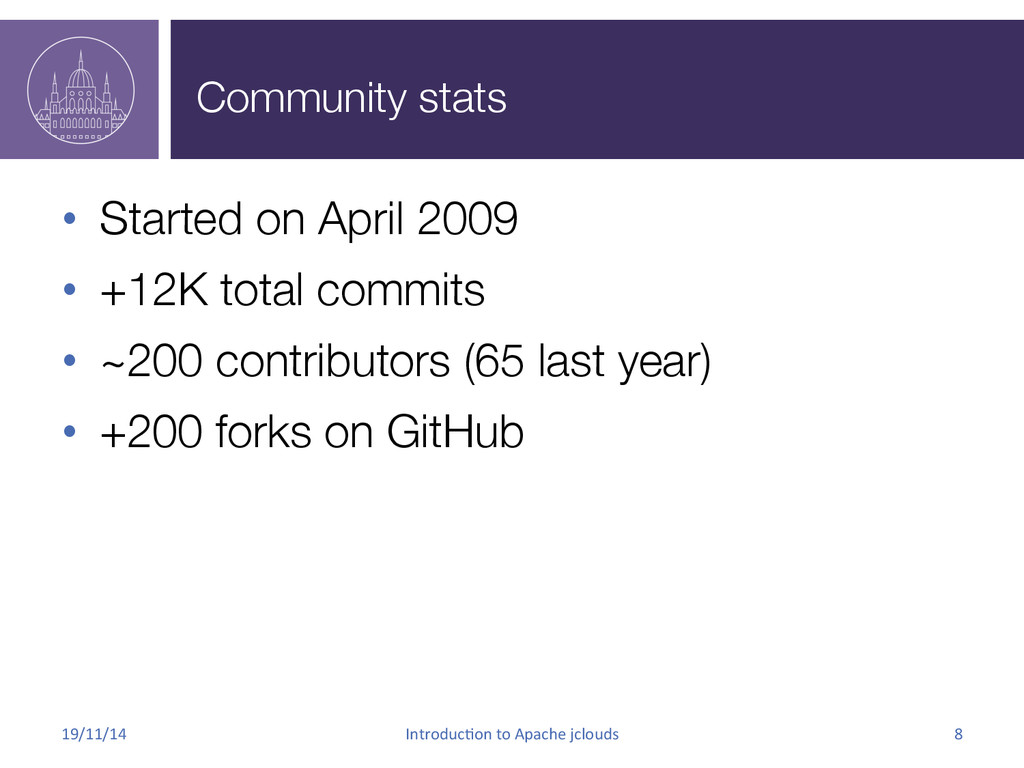 Community stats • Started on April 2009 • +...