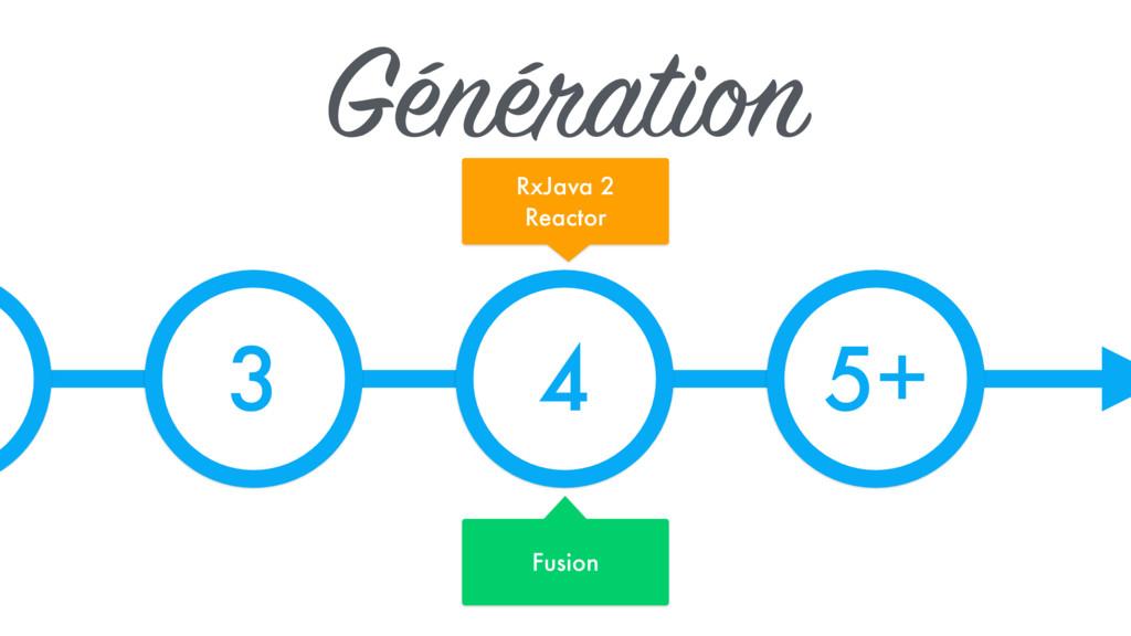 Génération 3 4 5+ Fusion RxJava 2 Reactor