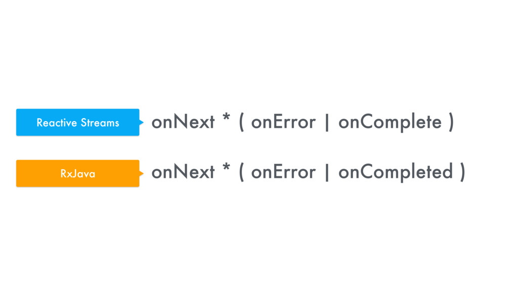 onNext * ( onError | onComplete ) 