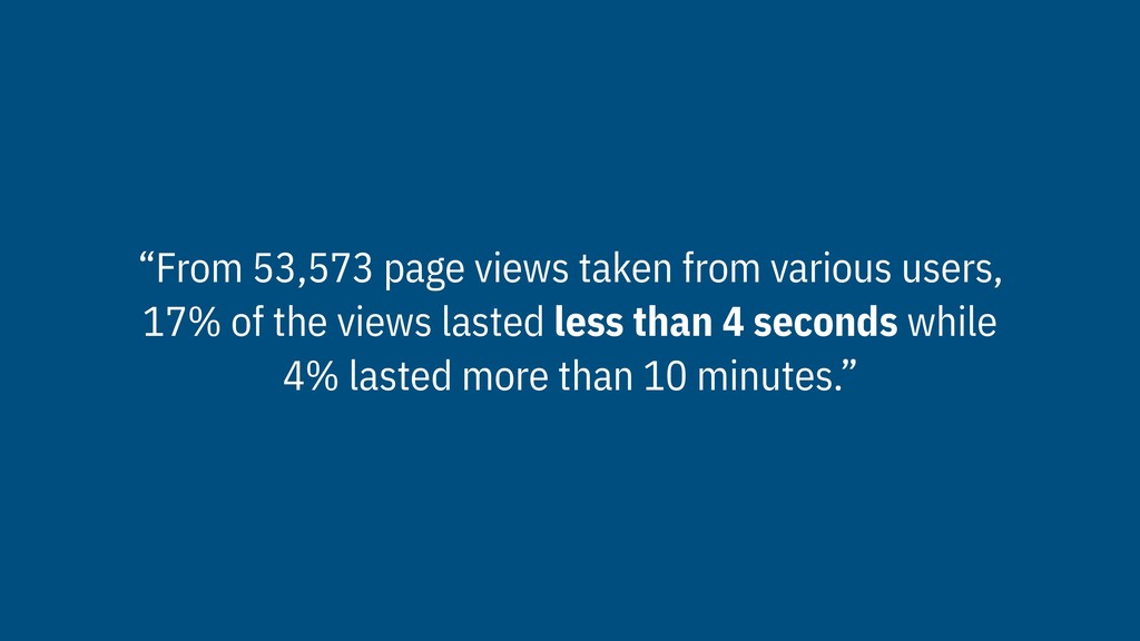 """""""From 53,573 page views taken from various user..."""