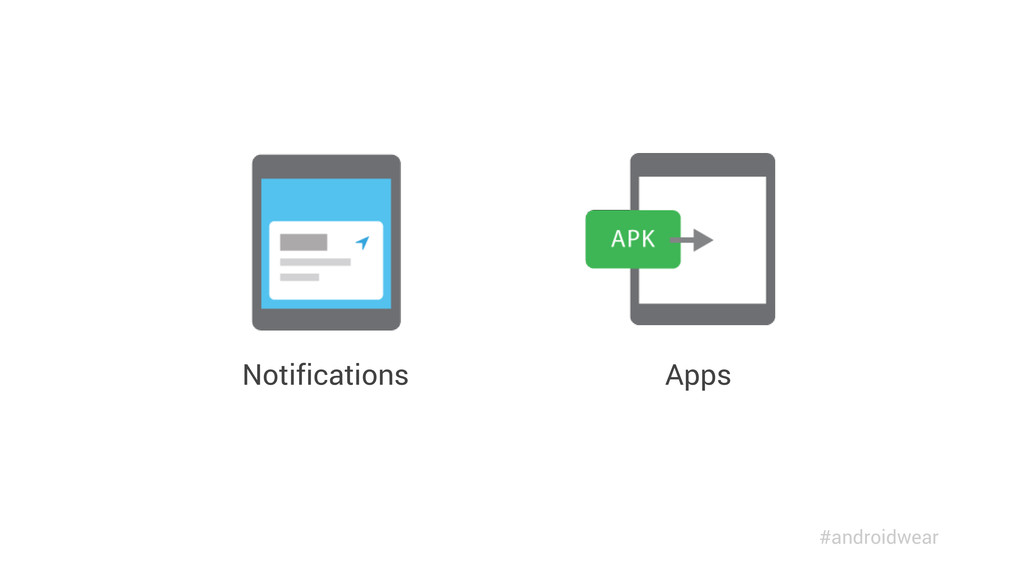 Notifications Apps #androidwear
