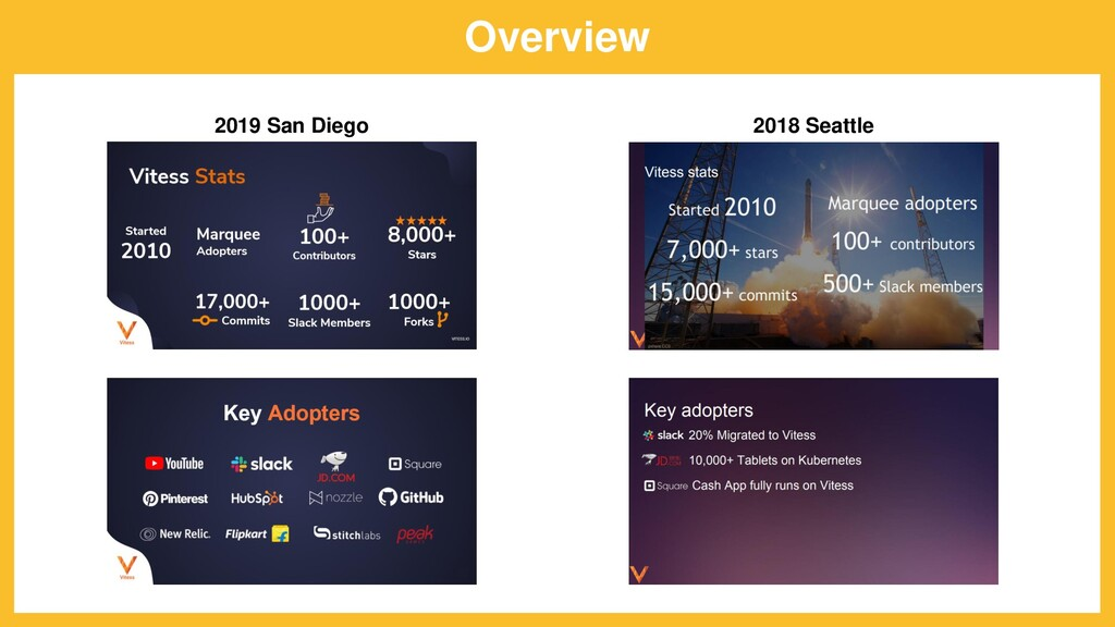 Overview 2019 San Diego 2018 Seattle