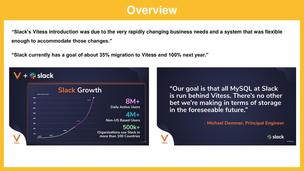 "Overview ""Slack's Vitess introduction was due t..."