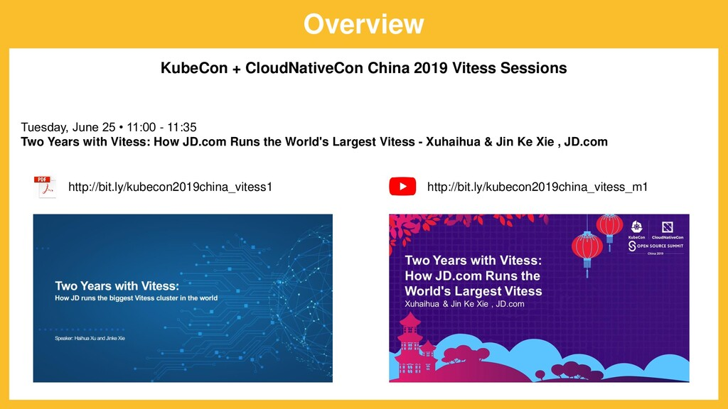 Overview KubeCon + CloudNativeCon China 2019 Vi...