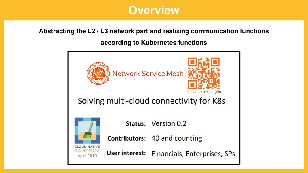 Overview Abstracting the L2 / L3 network part a...