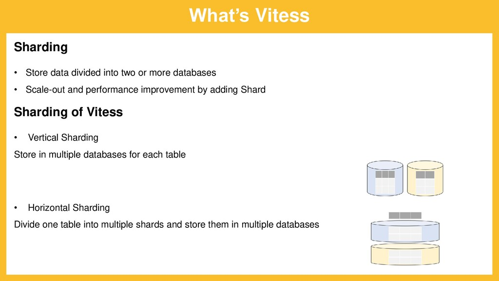 What's Vitess Sharding • Store data divided int...