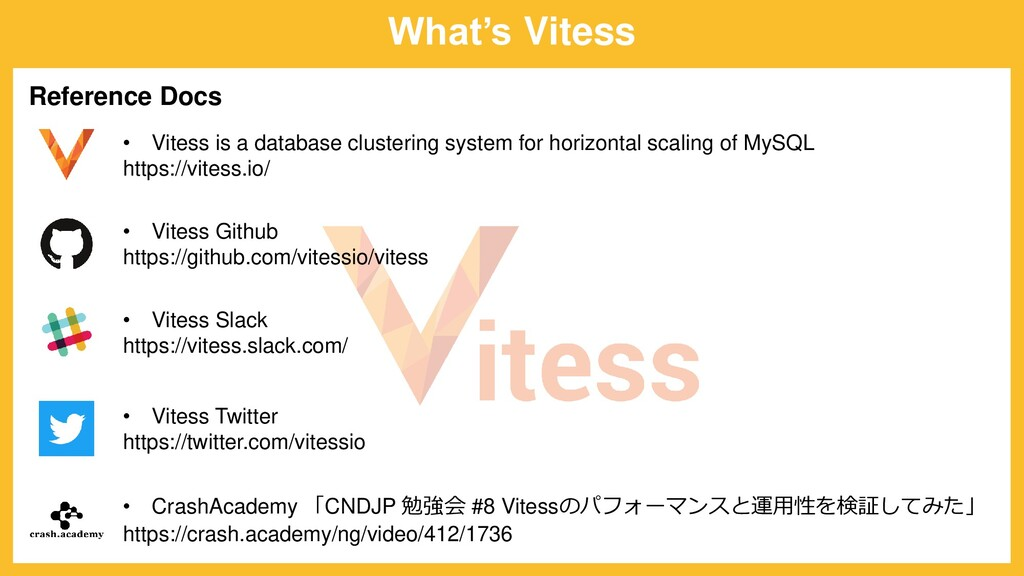 What's Vitess Reference Docs • Vitess is a data...
