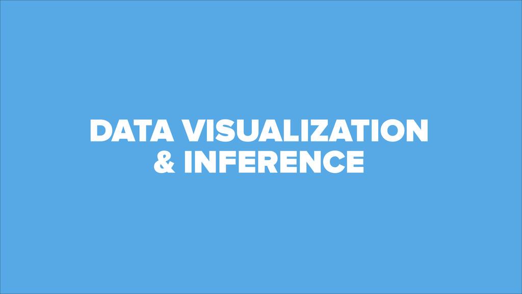 DATA VISUALIZATION & INFERENCE