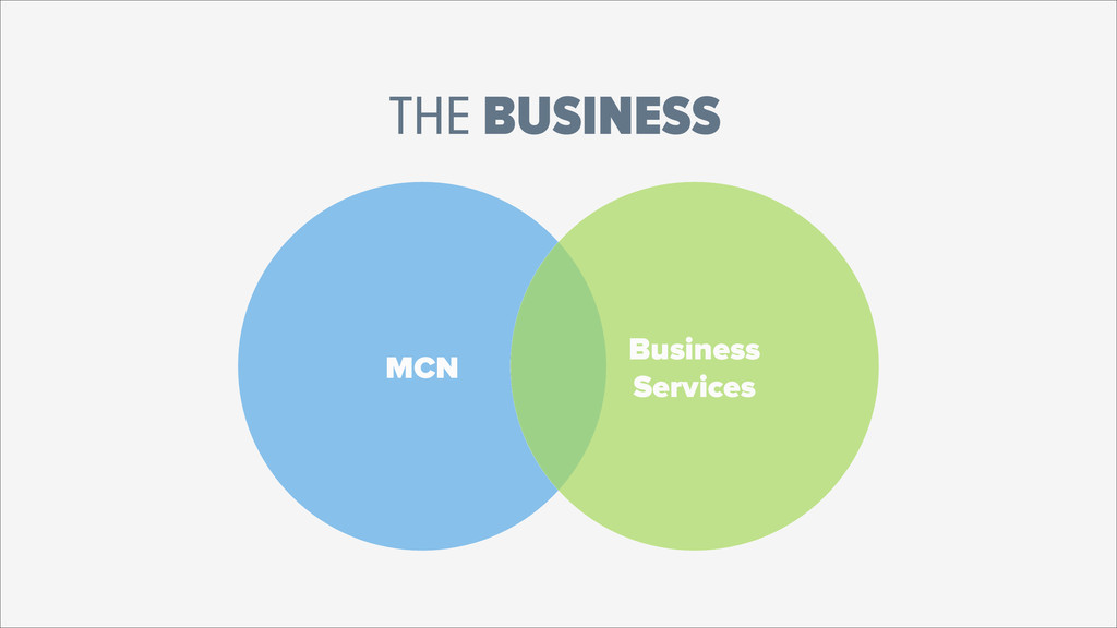 MCN Business Services THE BUSINESS