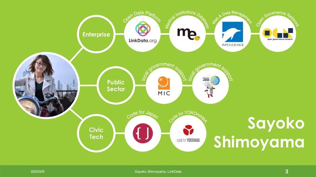 Enterprise Public Sector Civic Tech Sayoko Shim...