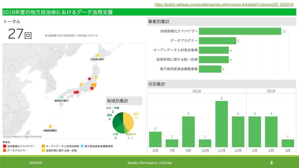 2020/2/6 Sayoko Shimoyama, LinkData 4 https://p...