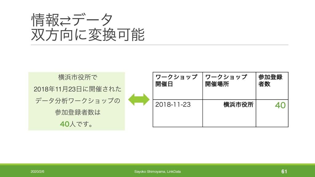 ใ⇄σʔλ ํʹมՄ 2020/2/6 Sayoko Shimoyama, Link...