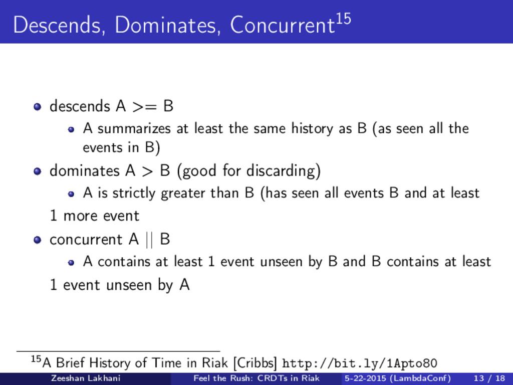 Descends, Dominates, Concurrent15 descends A >=...