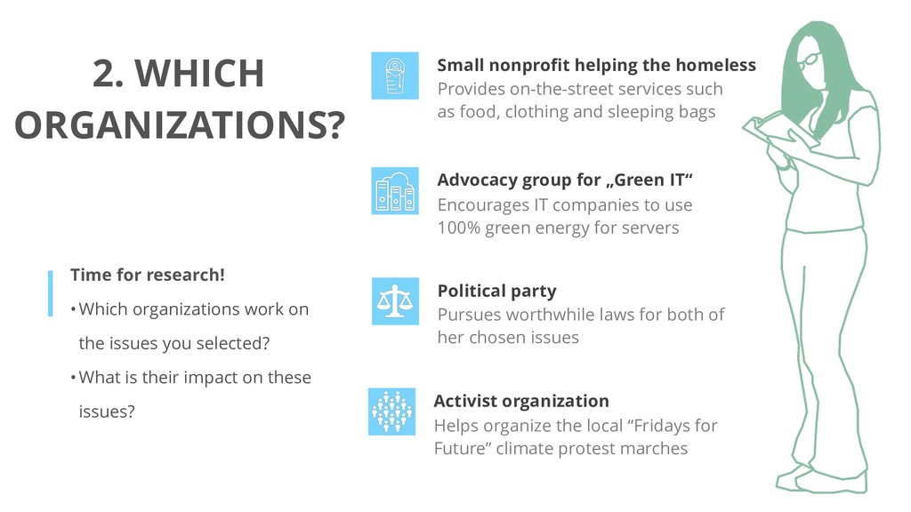 2. WHICH ORGANIZATIONS? Time for research! •Whi...