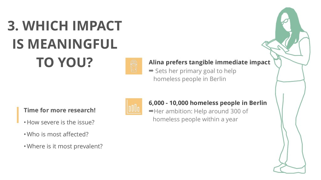 3. WHICH IMPACT IS MEANINGFUL TO YOU? Time for ...