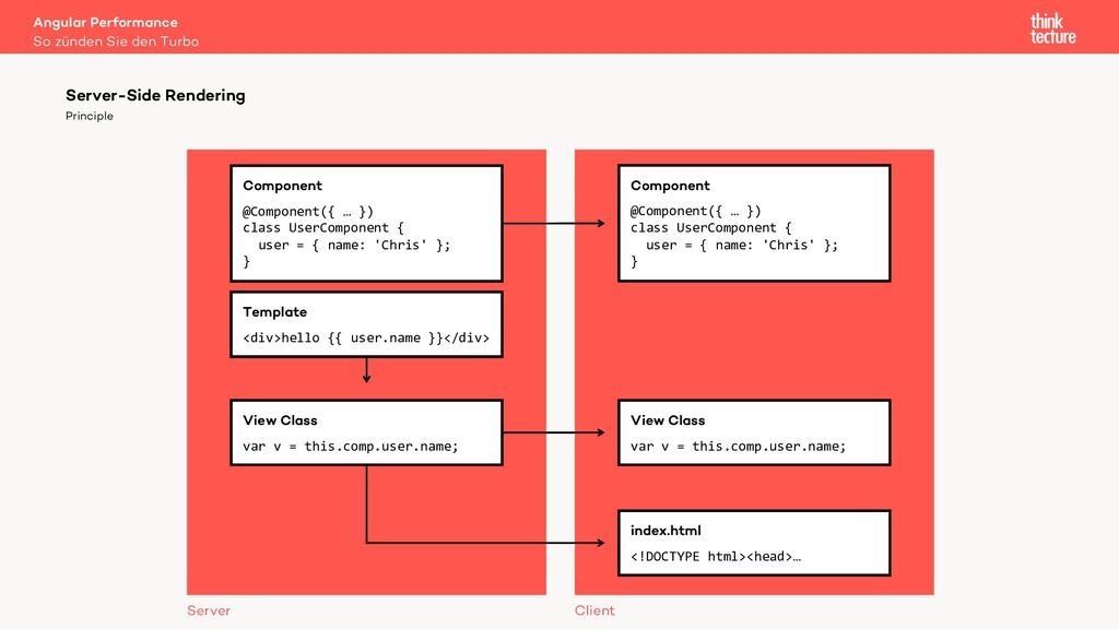Principle Server-Side Rendering Component @Comp...