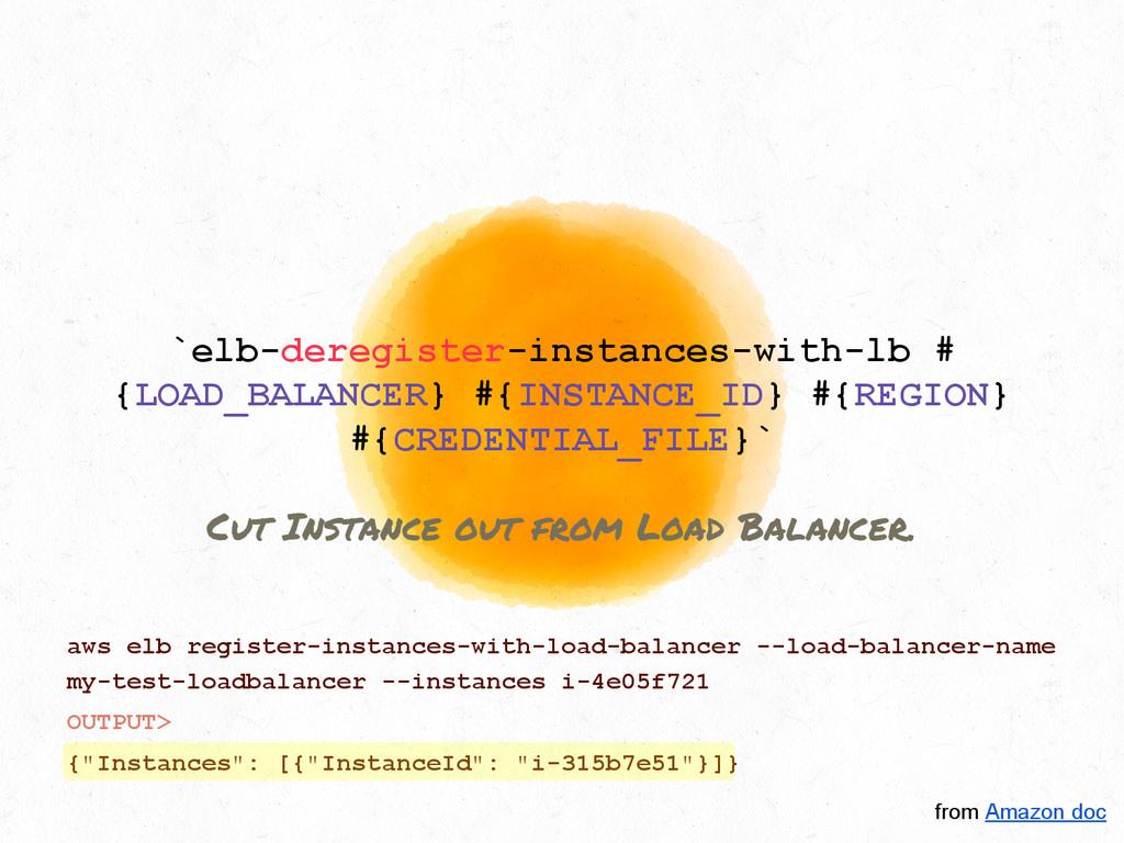 `elb-deregister-instances-with-lb # {LOAD_BALAN...