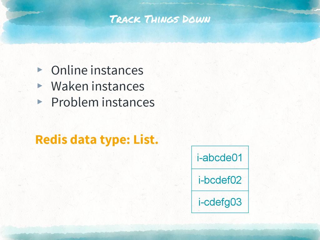 Track Things Down ▸ Online instances ▸ Waken in...