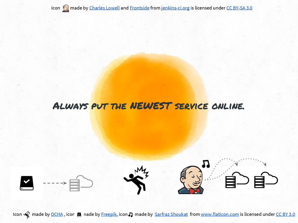 Always put the NEWEST service online. Icon made...