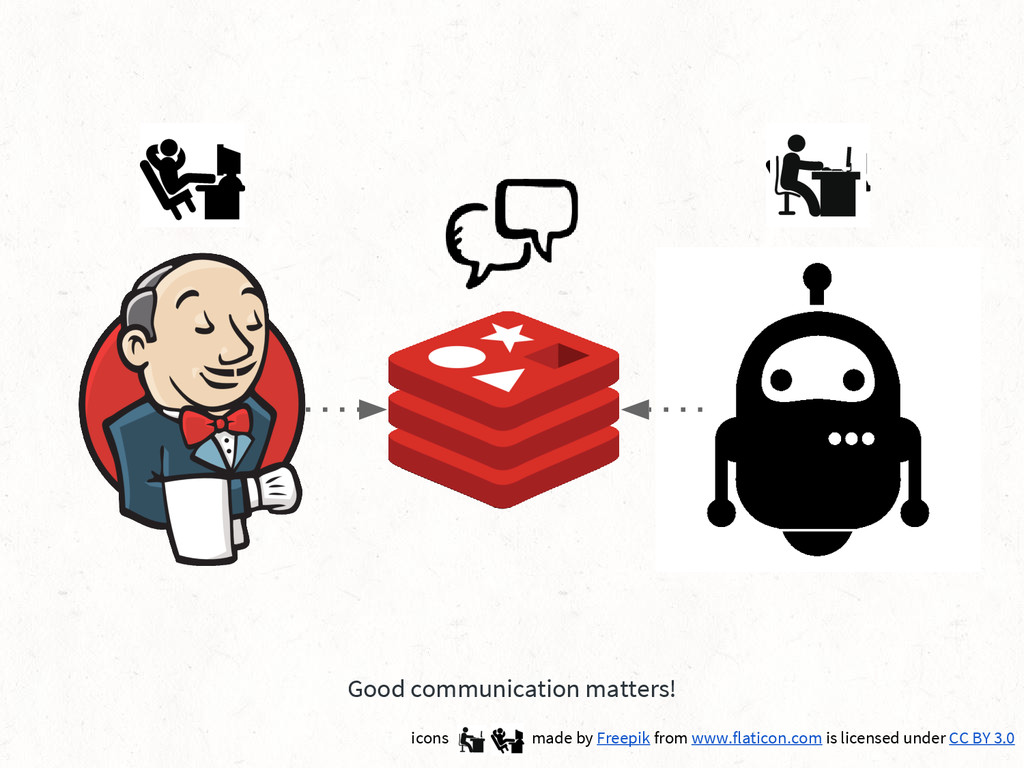 Good communication matters! icons made by Freep...