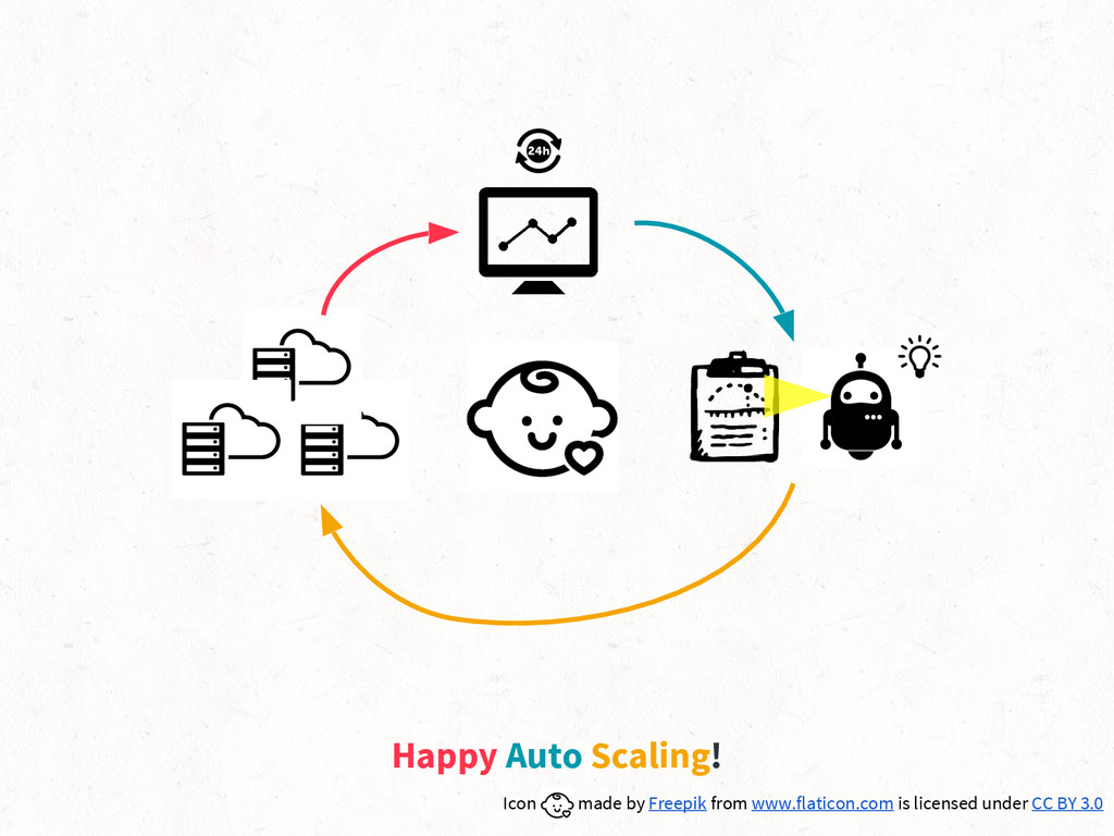 Happy Auto Scaling! Icon made by Freepik from w...