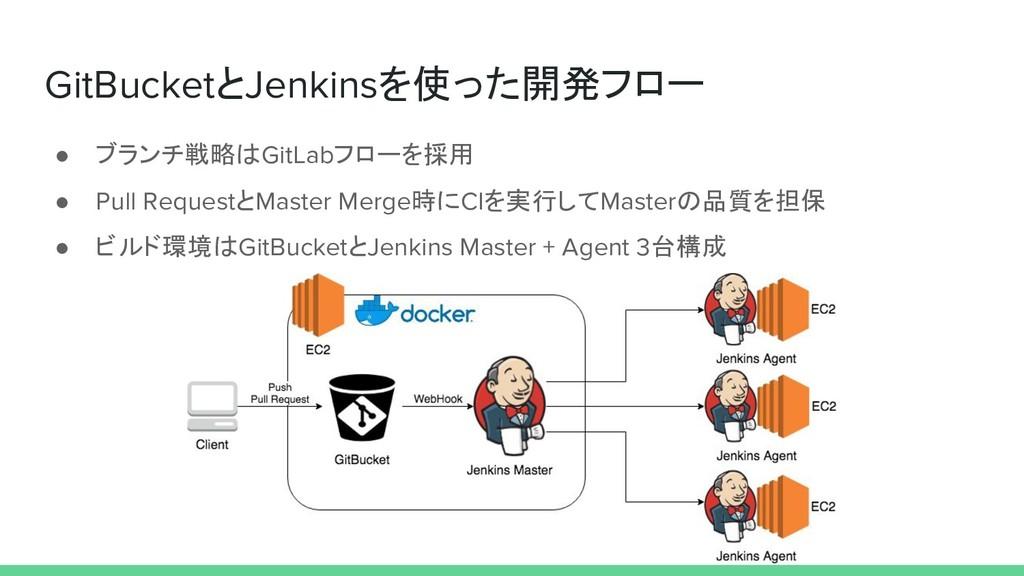 GitBucketとJenkinsを使った開発フロー ● ブランチ戦略はGitLabフローを採...