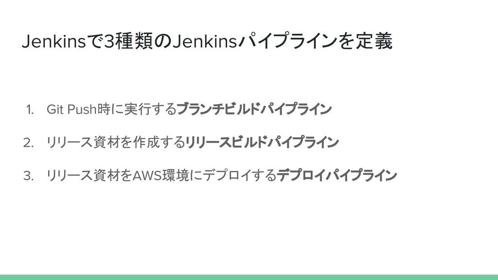 Jenkinsで3種類のJenkinsパイプラインを定義 1. Git Push時に実行するブ...
