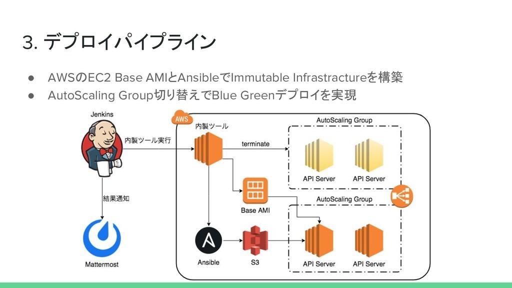 3. デプロイパイプライン ● AWSのEC2 Base AMIとAnsibleでImmuta...