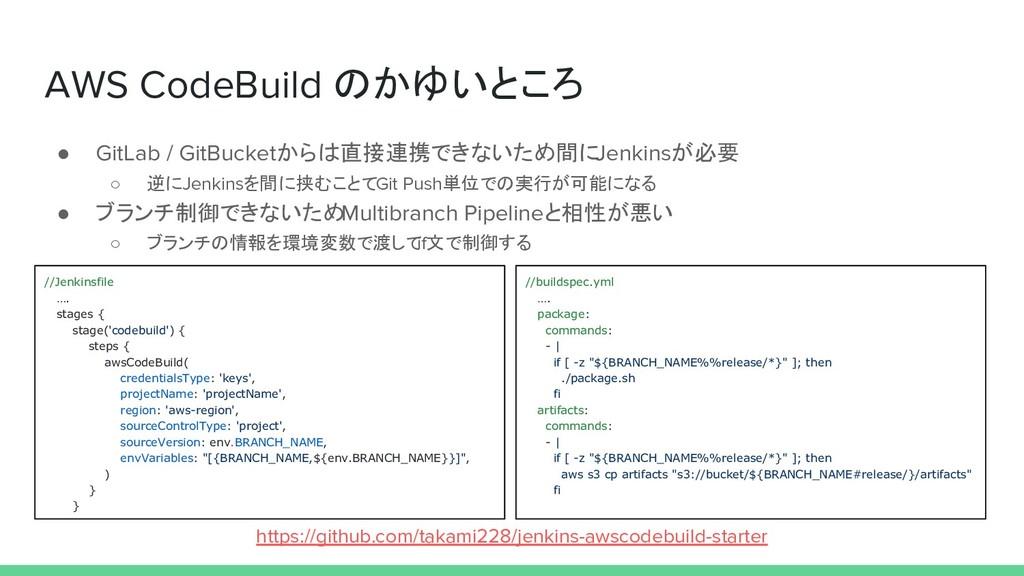 AWS CodeBuild のかゆいところ ● GitLab / GitBucketからは直接...
