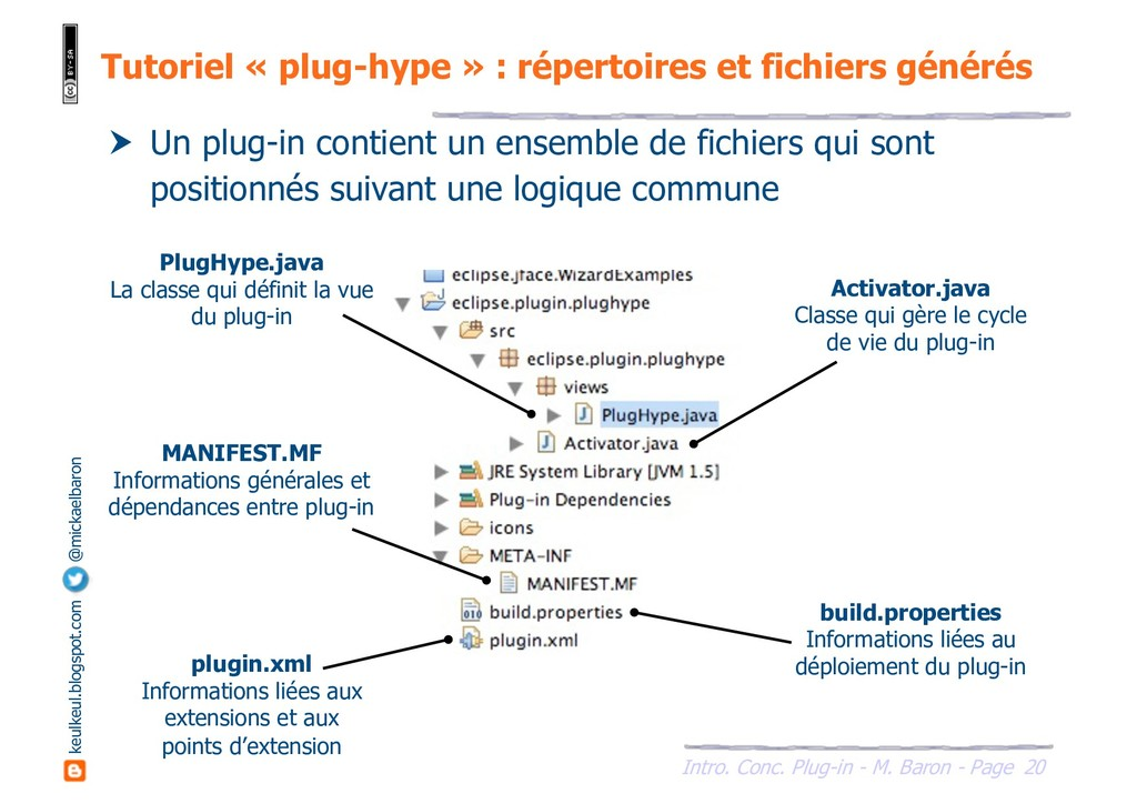 20 Intro. Conc. Plug-in - M. Baron - Page keulk...